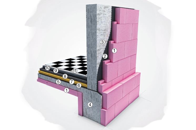 kellerwand au en austrotherm d mmstoffe xps bauplatte. Black Bedroom Furniture Sets. Home Design Ideas