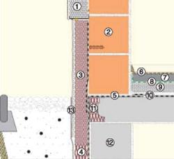 sockel austrotherm d mmstoffe xps bauplatte. Black Bedroom Furniture Sets. Home Design Ideas